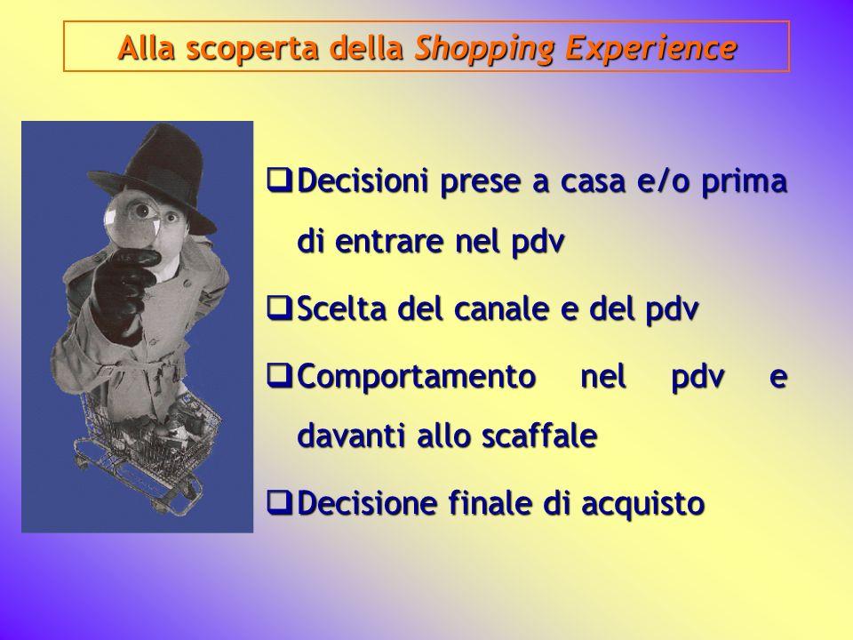 Alla scoperta della Shopping Experience