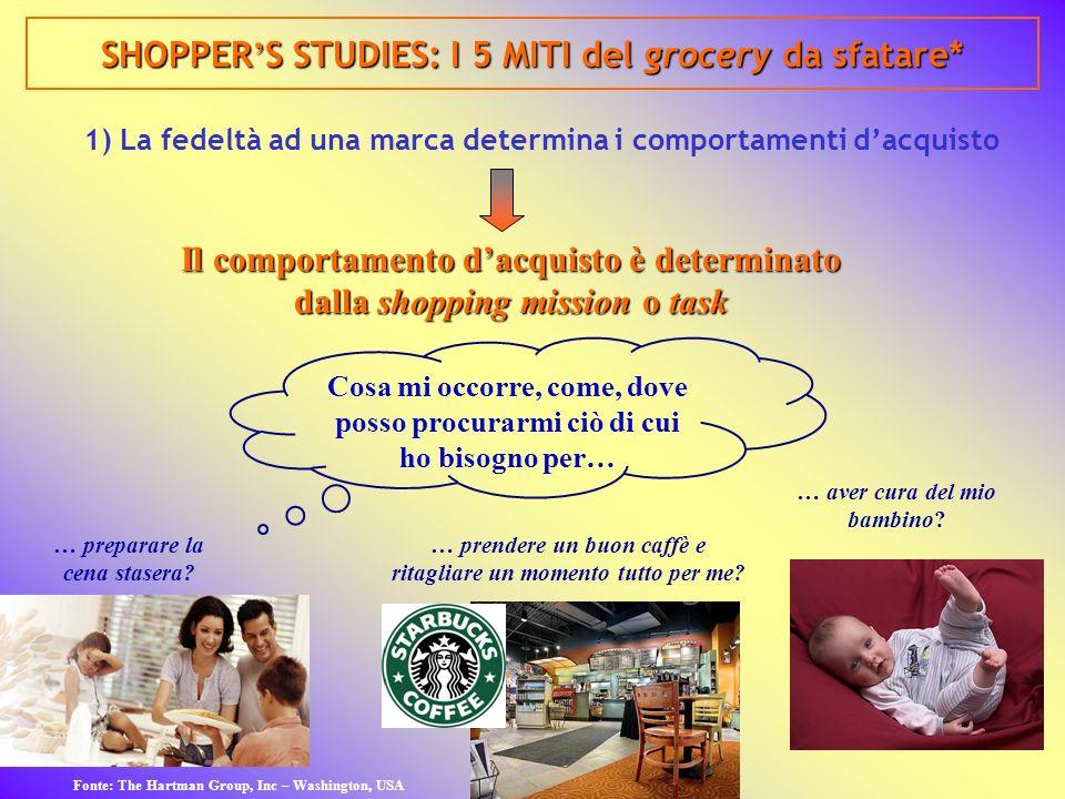 SHOPPER'S STUDIES: I 5 MITI del grocery da sfatare*