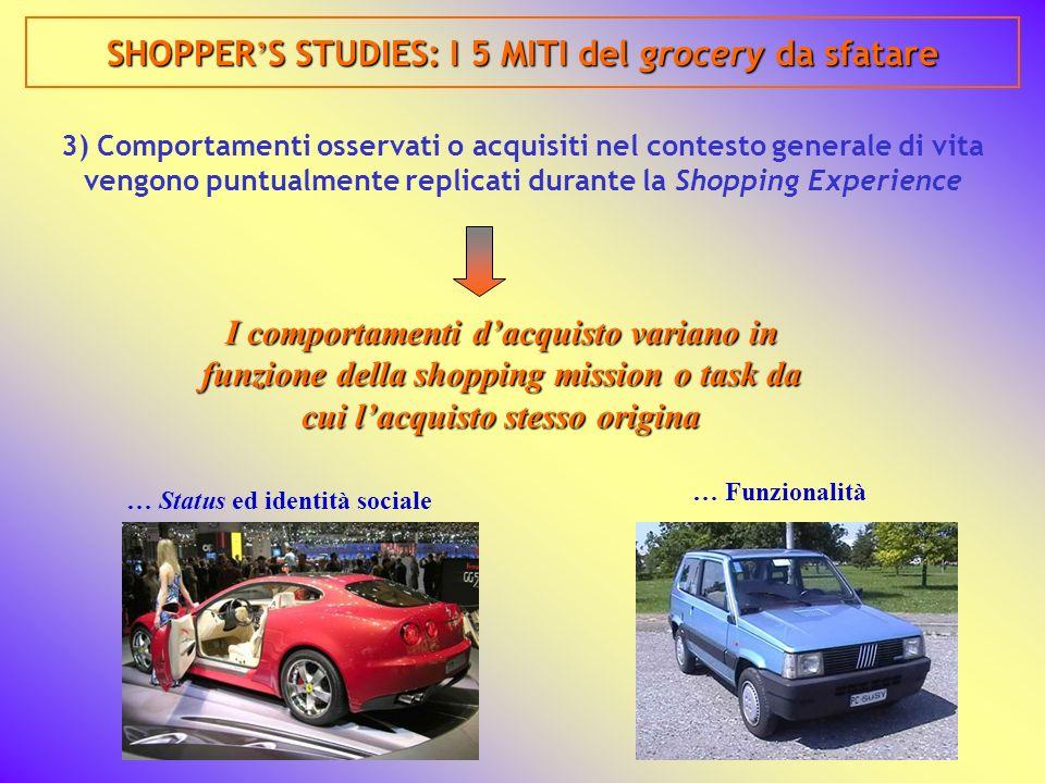 SHOPPER'S STUDIES: I 5 MITI del grocery da sfatare