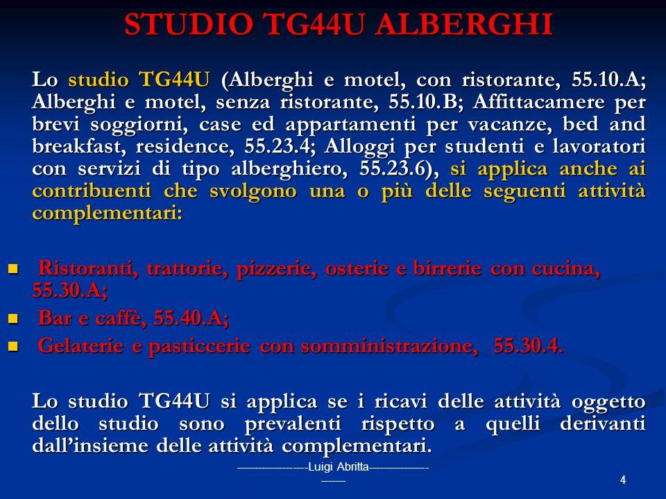 --------------------Luigi Abritta------------------------