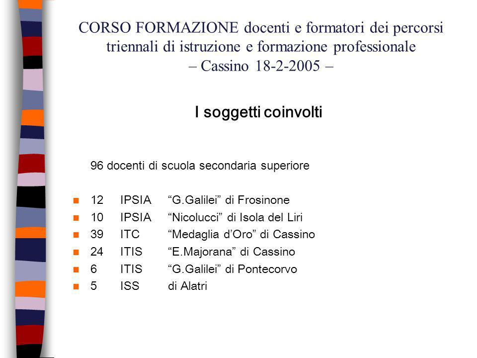 CORSO FORMAZIONE docenti e formatori dei percorsi triennali di istruzione e formazione professionale – Cassino 18-2-2005 –