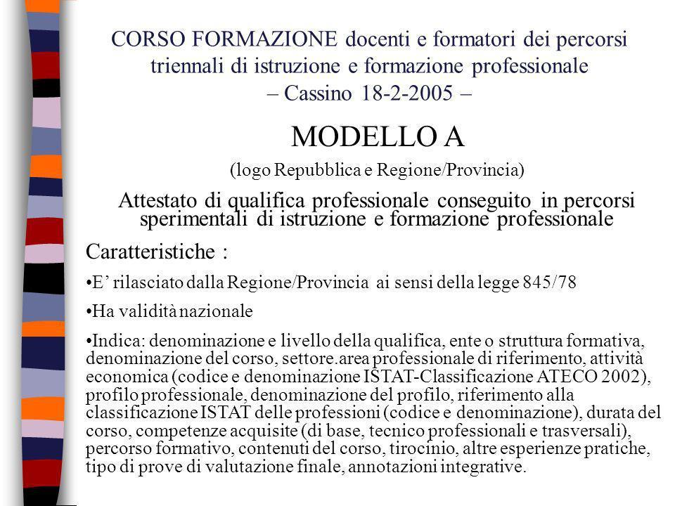 (logo Repubblica e Regione/Provincia)
