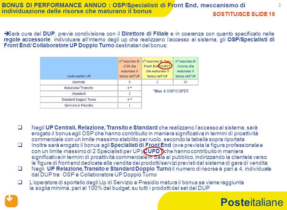 BONUS DI PERFORMANCE ANNUO : OSP/Specialisti di Front End, meccanismo di individuazione delle risorse che maturano il bonus