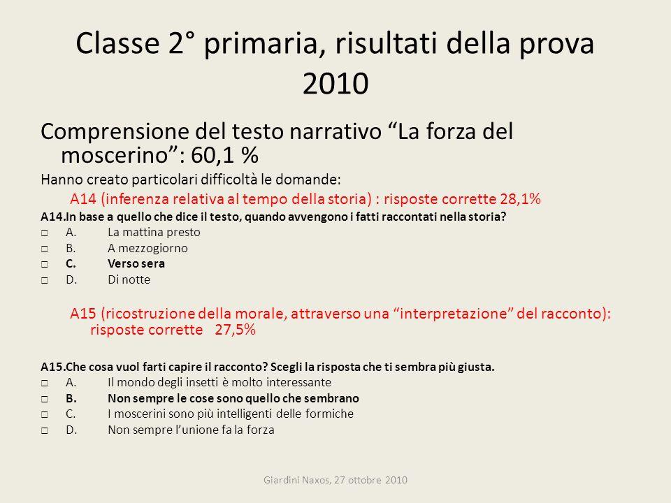Classe 2° primaria, risultati della prova 2010