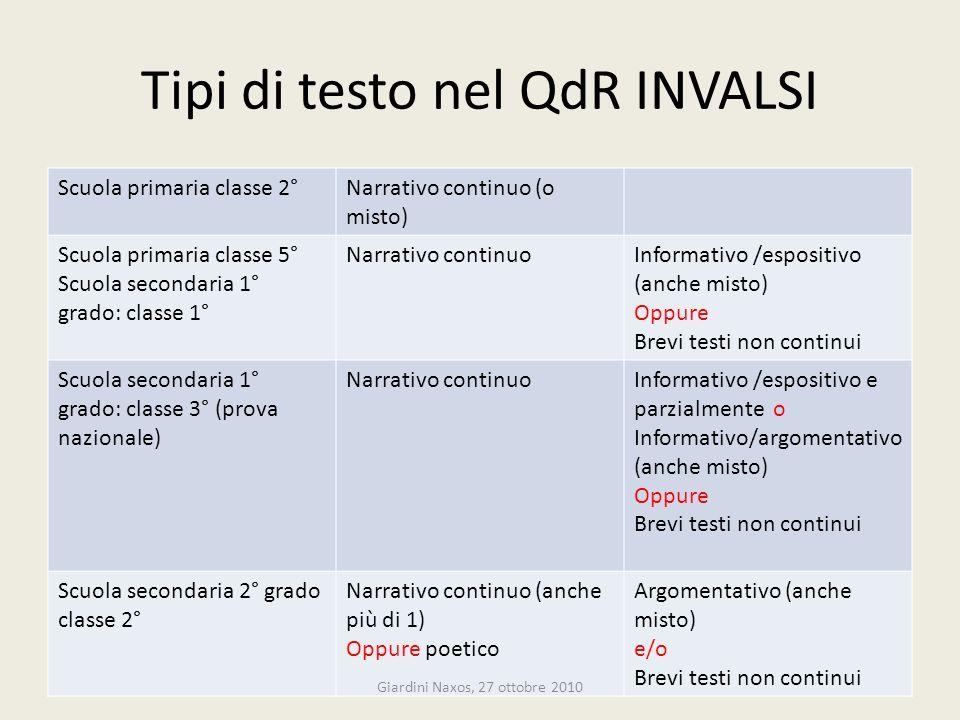 Tipi di testo nel QdR INVALSI