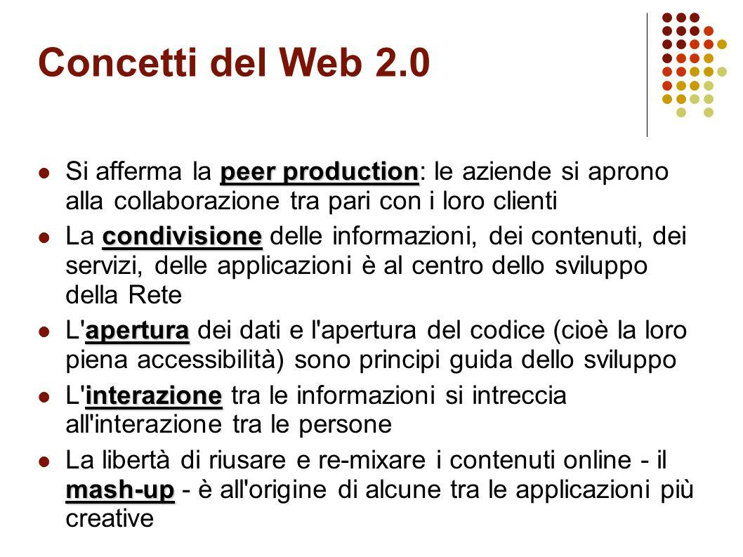Concetti del Web 2.0 Si afferma la peer production: le aziende si aprono alla collaborazione tra pari con i loro clienti.