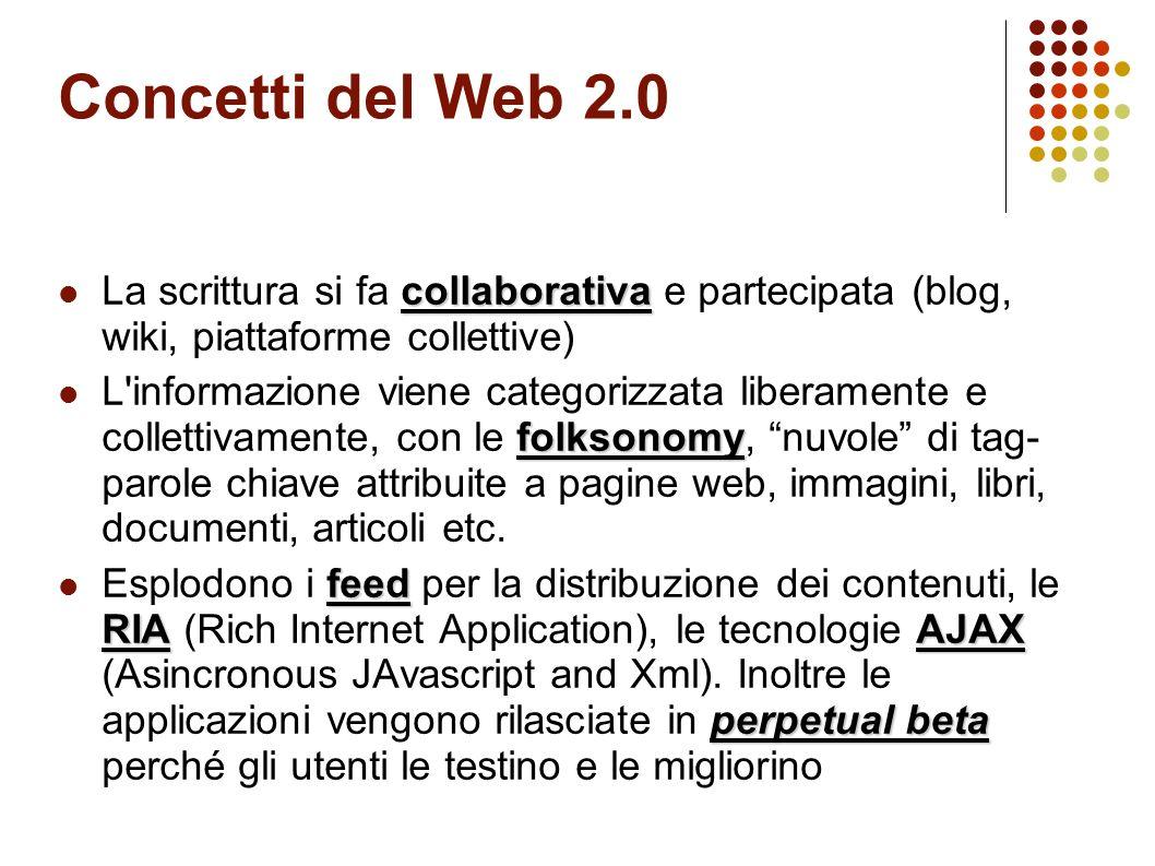 Concetti del Web 2.0 La scrittura si fa collaborativa e partecipata (blog, wiki, piattaforme collettive)