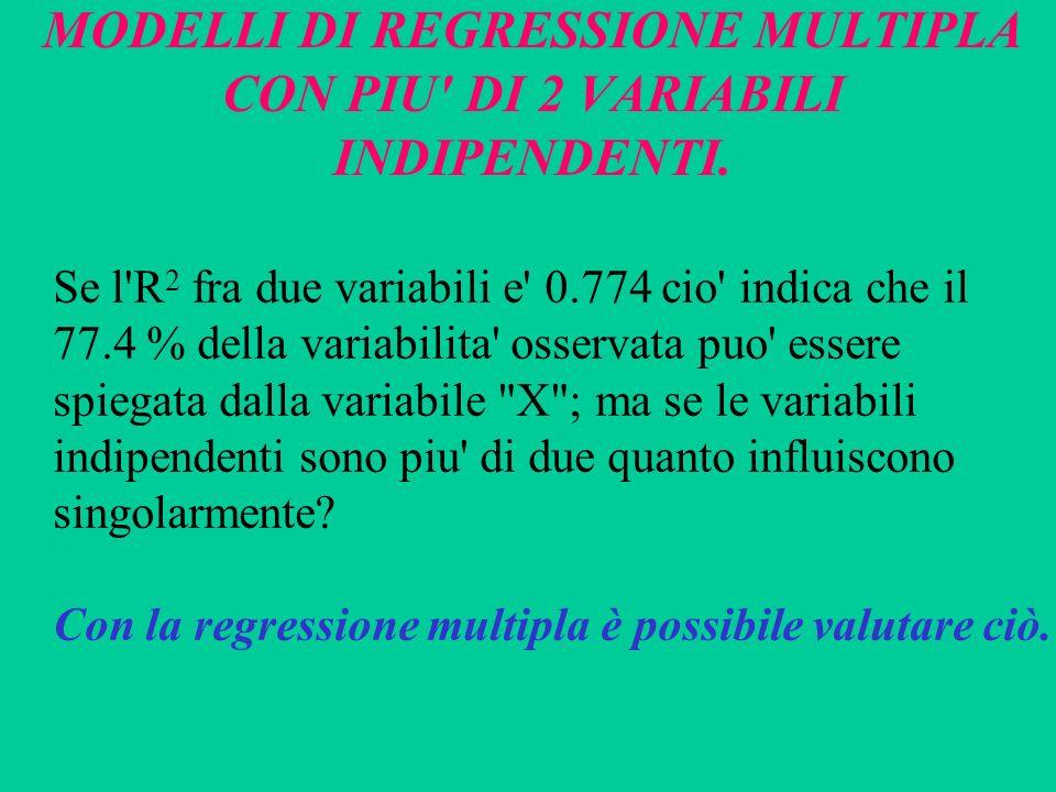 MODELLI DI REGRESSIONE MULTIPLA CON PIU DI 2 VARIABILI INDIPENDENTI.