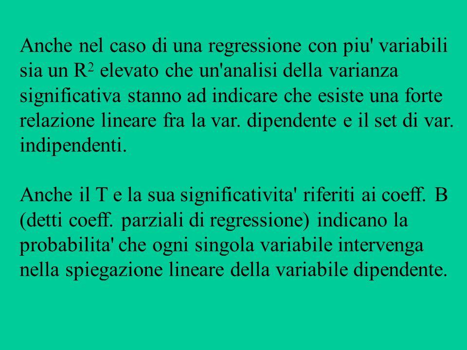 Anche nel caso di una regressione con piu variabili