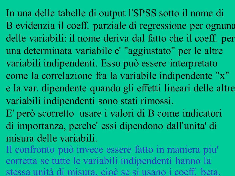 In una delle tabelle di output l SPSS sotto il nome di