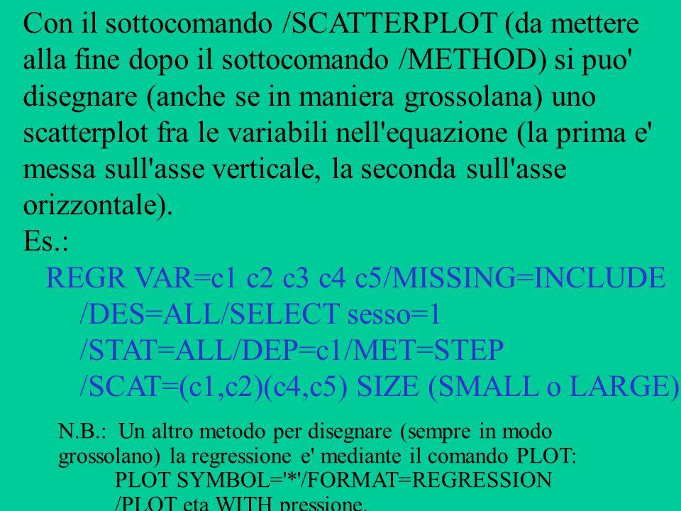 Con il sottocomando /SCATTERPLOT (da mettere