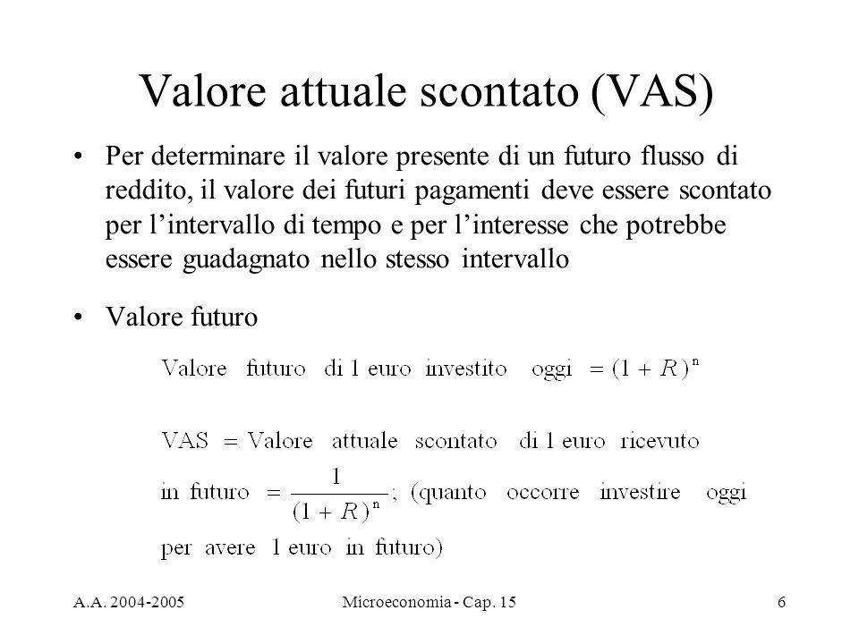 Valore attuale scontato (VAS)
