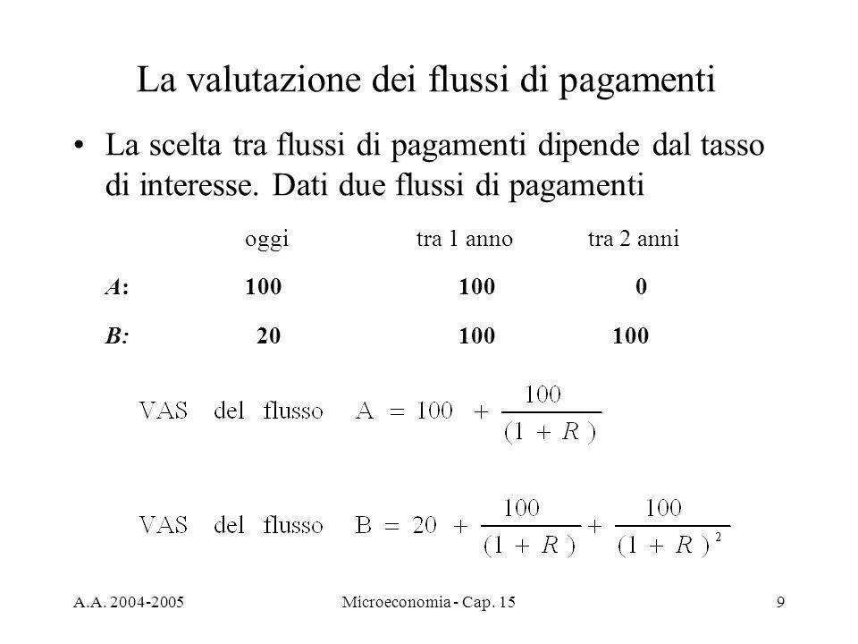 La valutazione dei flussi di pagamenti