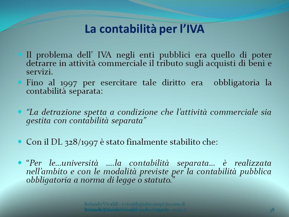 La contabilità per l'IVA