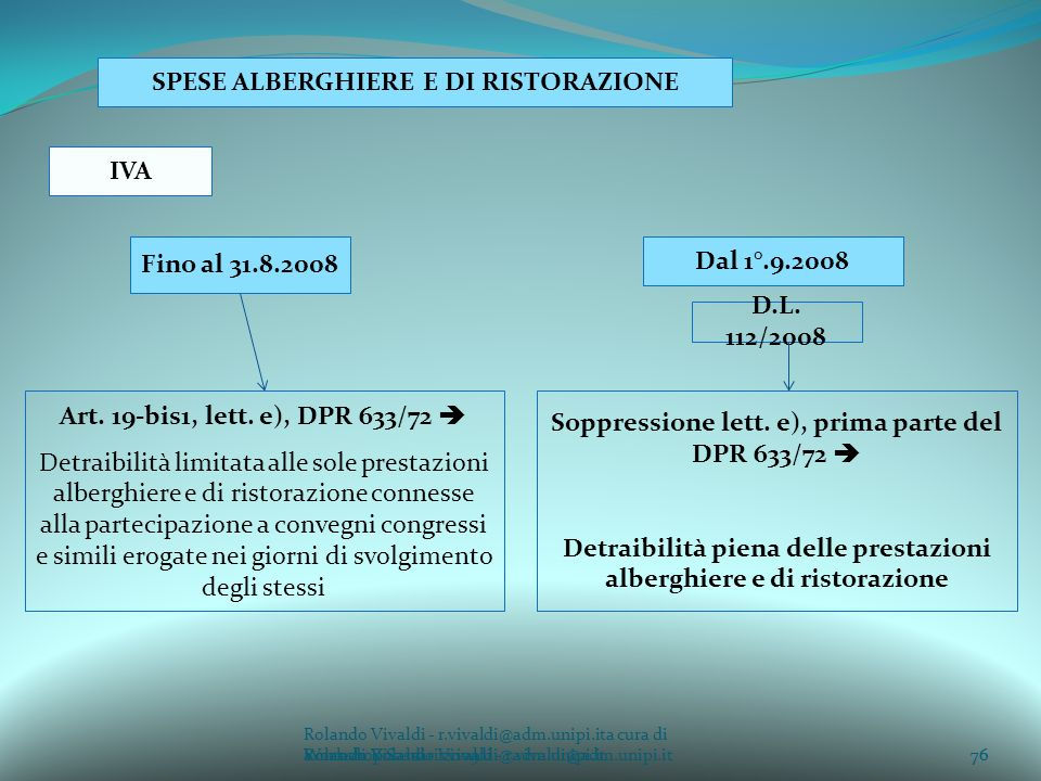 SPESE ALBERGHIERE E DI RISTORAZIONE