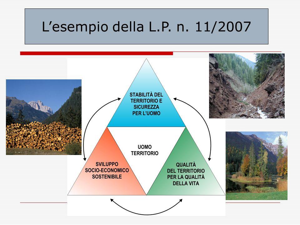 L'esempio della L.P. n. 11/2007