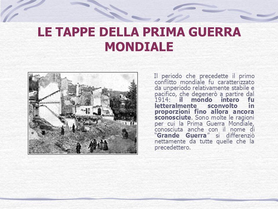 LE TAPPE DELLA PRIMA GUERRA MONDIALE
