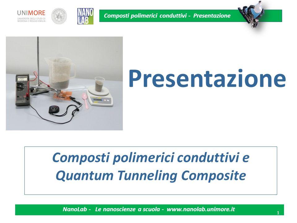 Composti polimerici conduttivi e Quantum Tunneling Composite