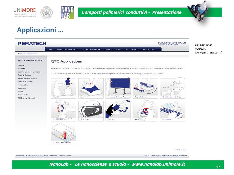 Applicazioni … Dal sito della Peratech www.peratech.com/