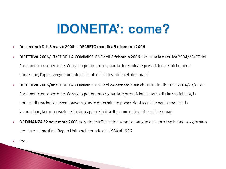 IDONEITA': come Documenti: D.L: 3 marzo 2005. e DECRETO modifica 5 dicembre 2006.