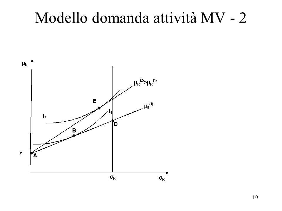 Modello domanda attività MV - 2