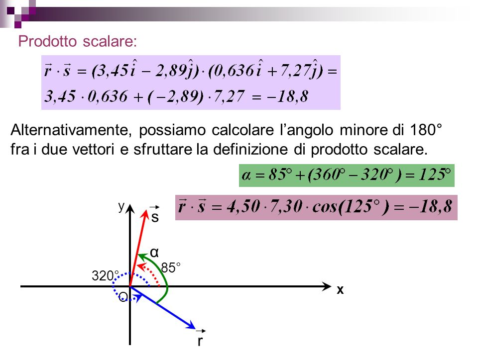 Prodotto scalare:Alternativamente, possiamo calcolare l'angolo minore di 180° fra i due vettori e sfruttare la definizione di prodotto scalare.
