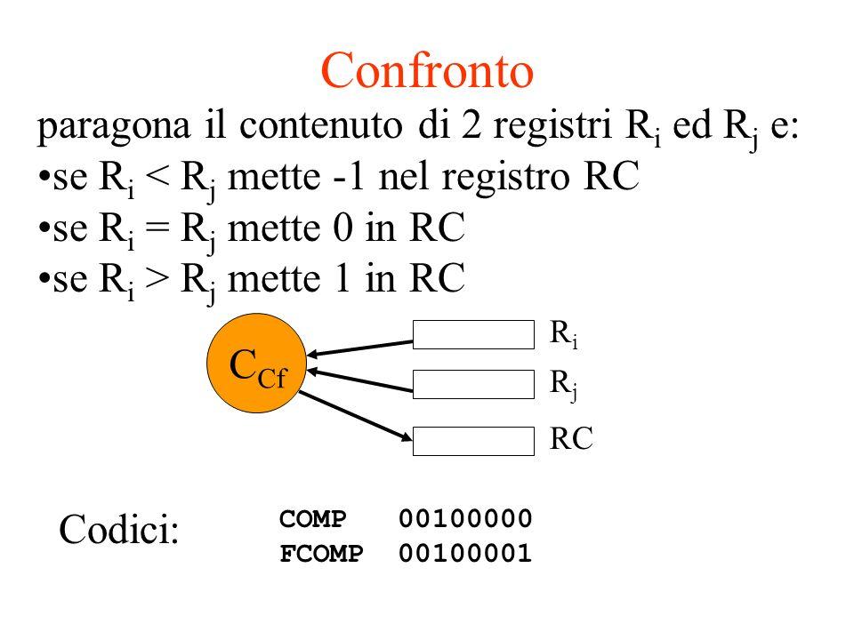 Confronto paragona il contenuto di 2 registri Ri ed Rj e: