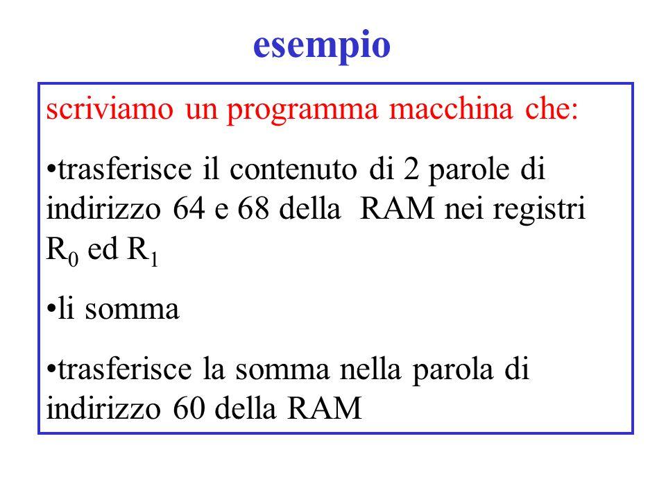 esempio scriviamo un programma macchina che: