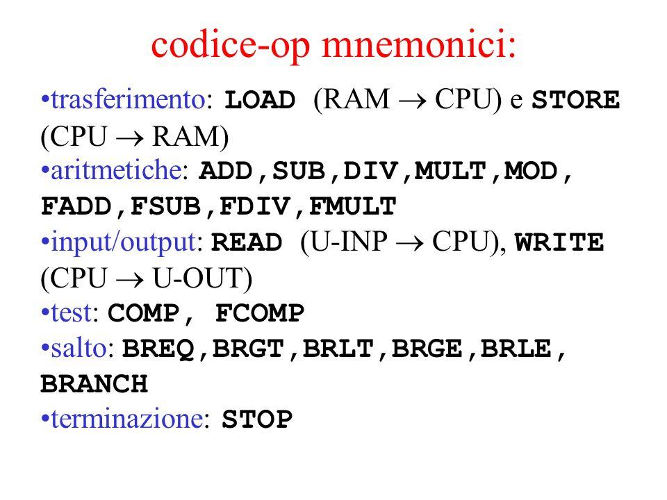codice-op mnemonici: trasferimento: LOAD (RAM  CPU) e STORE (CPU  RAM) aritmetiche: ADD,SUB,DIV,MULT,MOD,