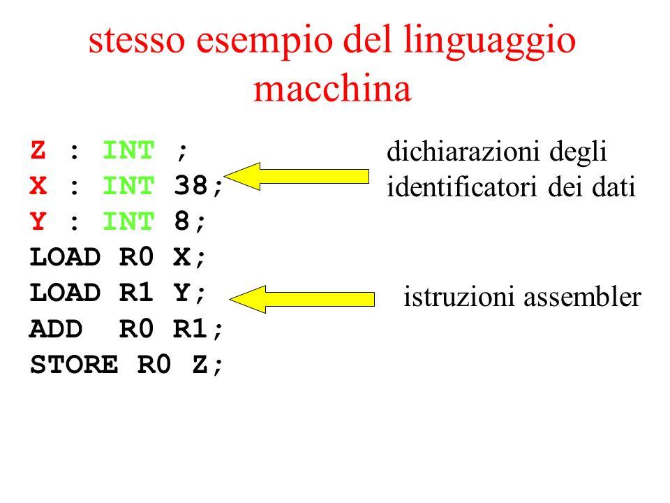 stesso esempio del linguaggio macchina