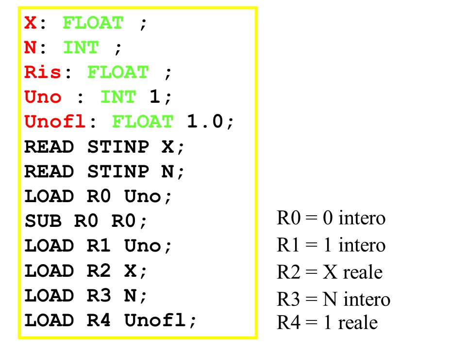 X: FLOAT ; N: INT ; Ris: FLOAT ; Uno : INT 1; Unofl: FLOAT 1.0; READ STINP X; READ STINP N; LOAD R0 Uno;