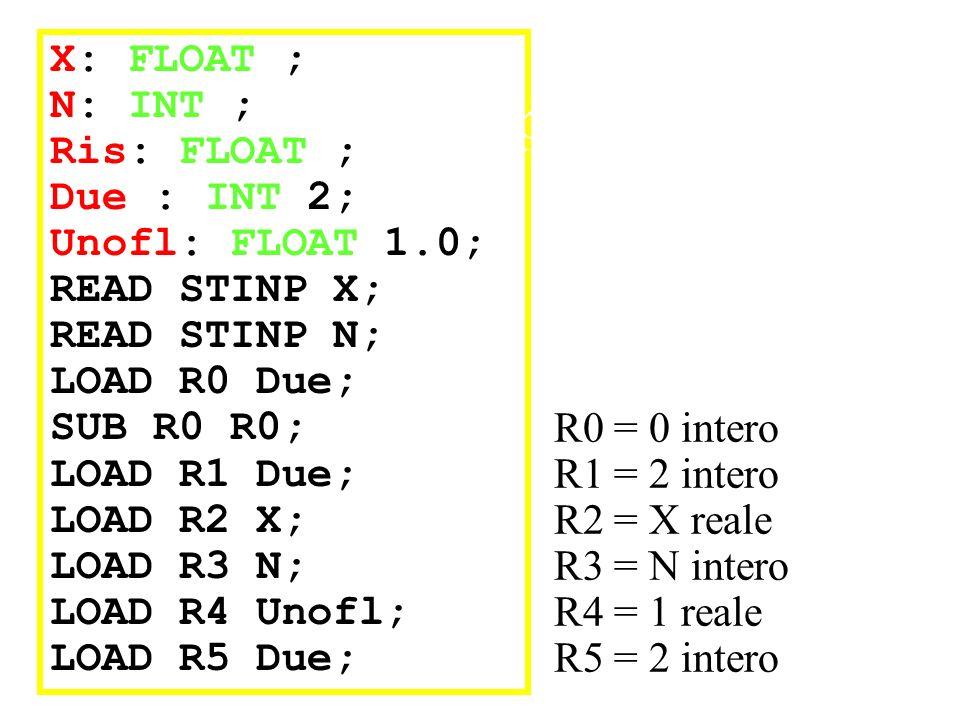 Esempio potenza1 X: FLOAT ; N: INT ; Ris: FLOAT ; Due : INT 2;