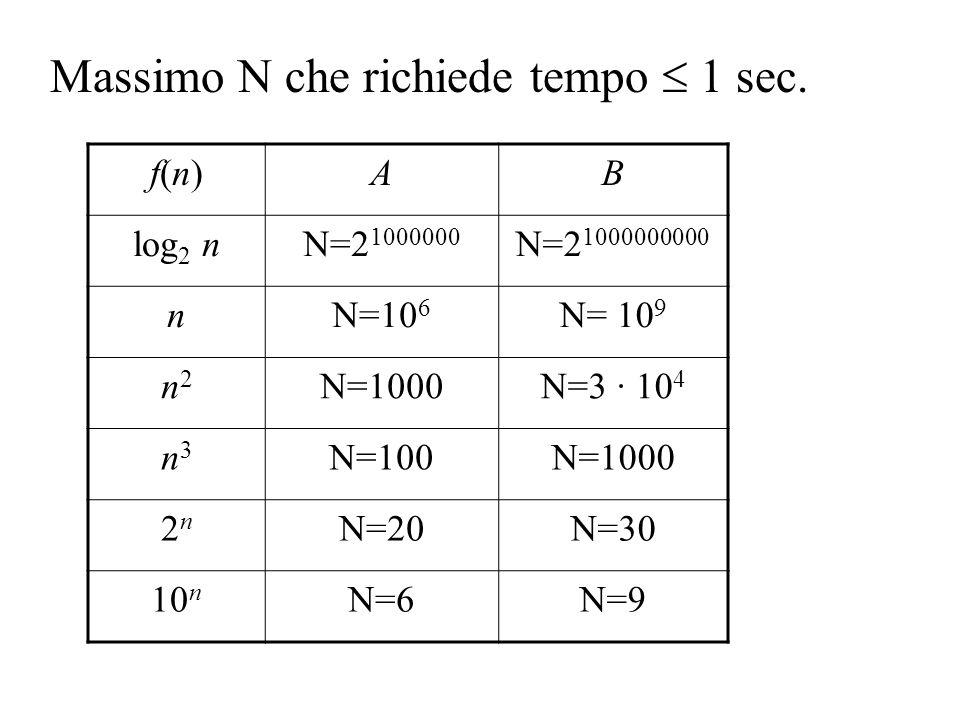 Massimo N che richiede tempo  1 sec.