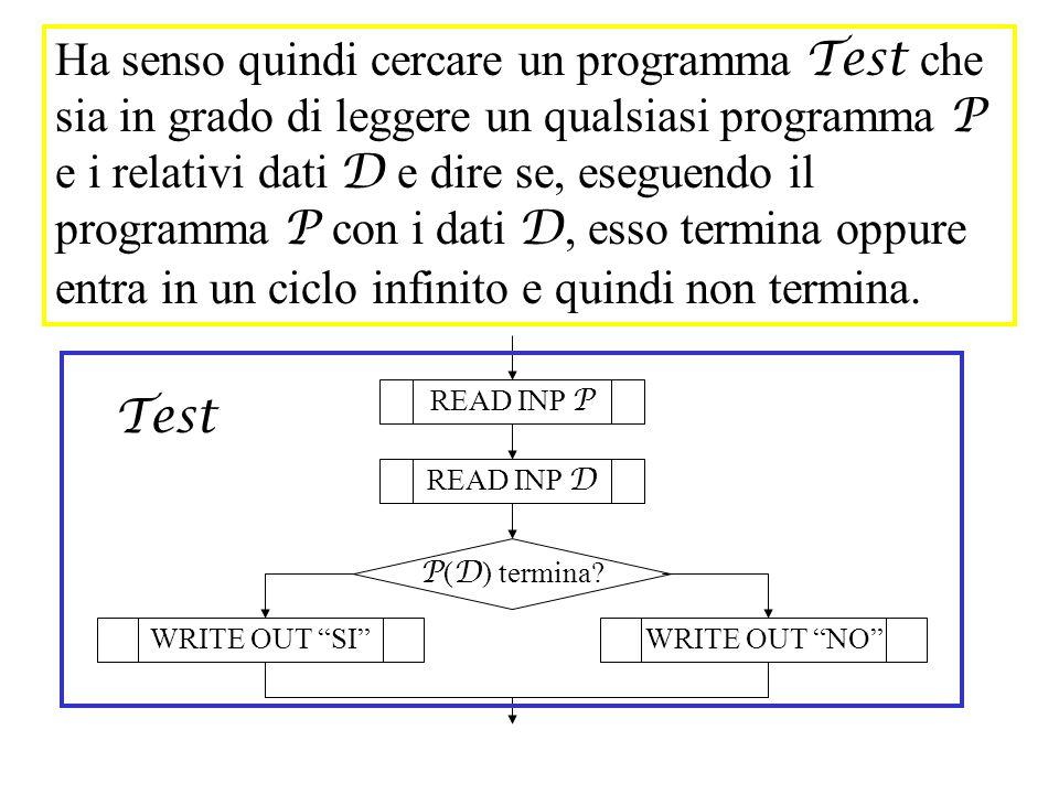Ha senso quindi cercare un programma Test che sia in grado di leggere un qualsiasi programma P e i relativi dati D e dire se, eseguendo il programma P con i dati D, esso termina oppure entra in un ciclo infinito e quindi non termina.