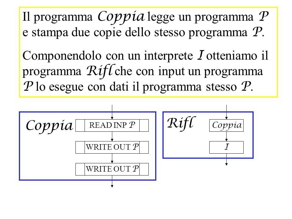 Il programma Coppia legge un programma P e stampa due copie dello stesso programma P.