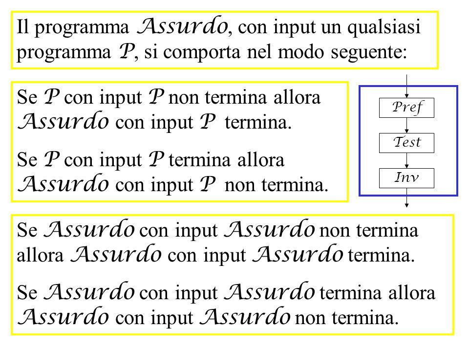 Se P con input P non termina allora Assurdo con input P termina.