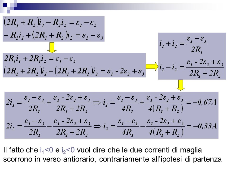Il fatto che i1<0 e i2<0 vuol dire che le due correnti di maglia scorrono in verso antiorario, contrariamente all'ipotesi di partenza