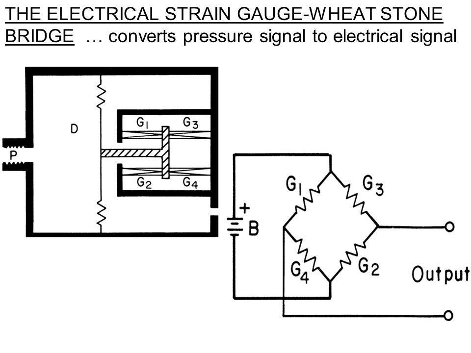 THE ELECTRICAL STRAIN GAUGE-WHEAT STONE BRIDGE … converts pressure signal to electrical signal