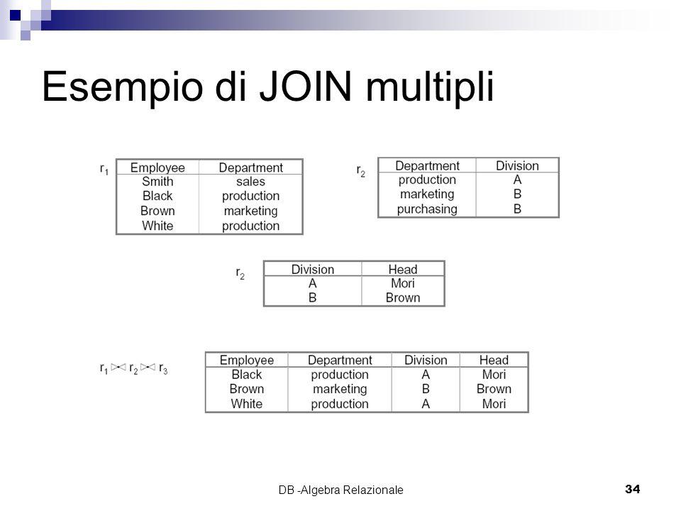 Esempio di JOIN multipli