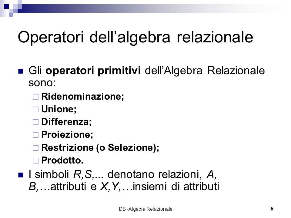 Operatori dell'algebra relazionale