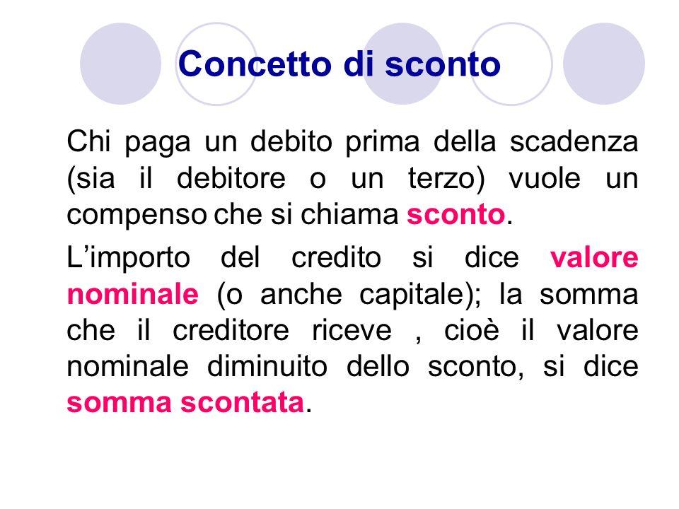 Concetto di sconto Chi paga un debito prima della scadenza (sia il debitore o un terzo) vuole un compenso che si chiama sconto.