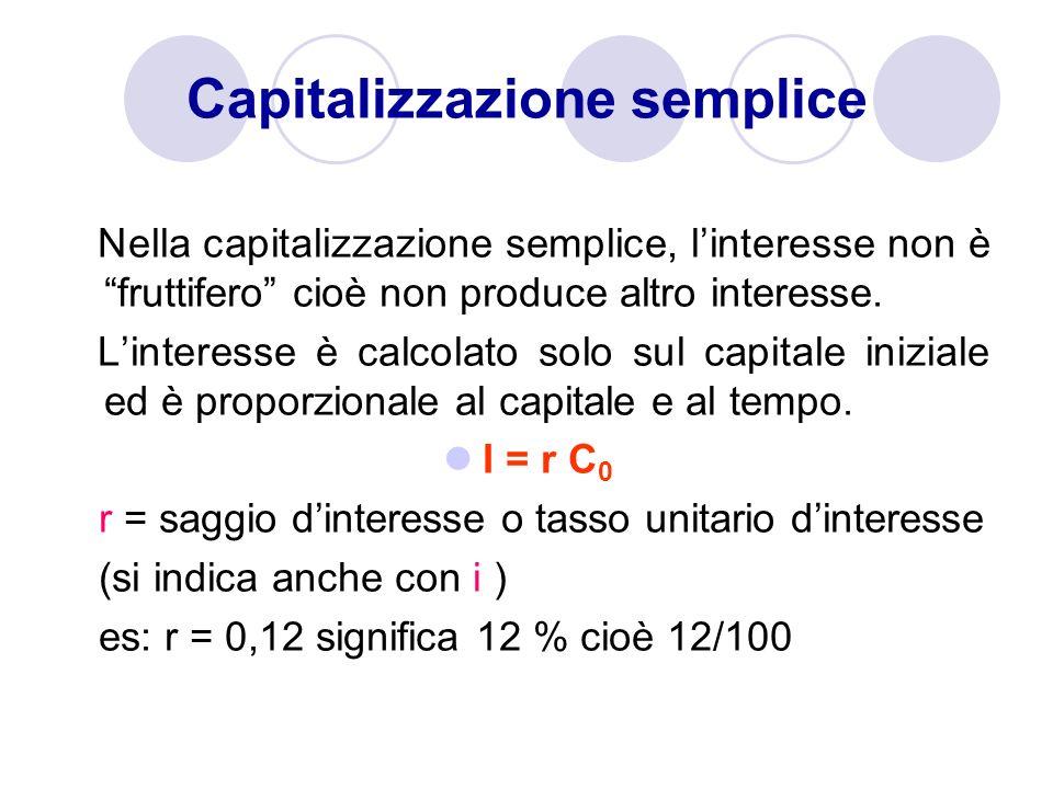 Capitalizzazione semplice