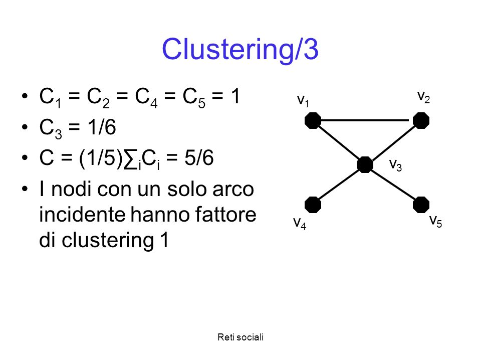 Clustering/3 C1 = C2 = C4 = C5 = 1 C3 = 1/6 C = (1/5)∑iCi = 5/6
