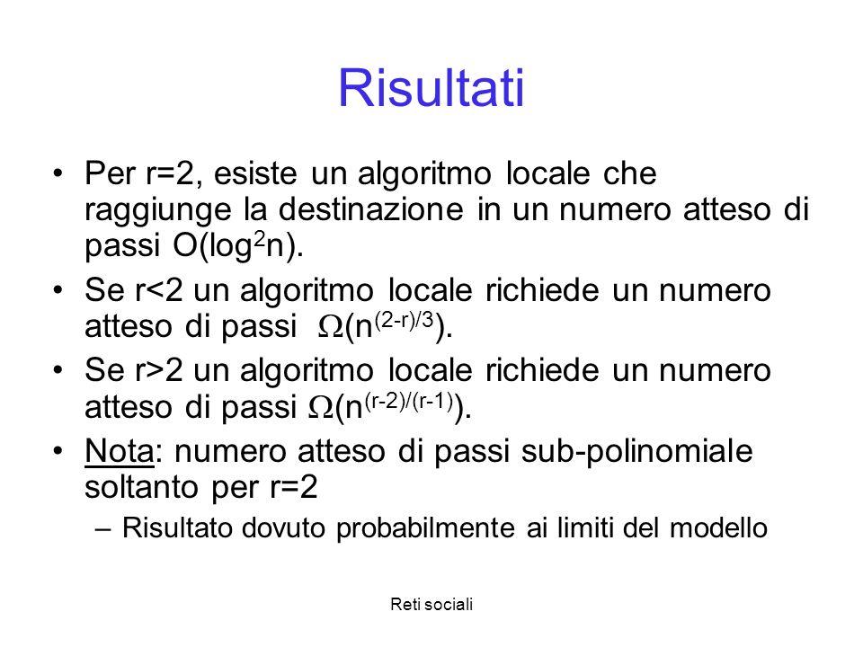 Risultati Per r=2, esiste un algoritmo locale che raggiunge la destinazione in un numero atteso di passi O(log2n).