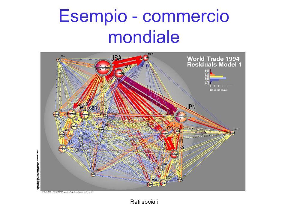 Esempio - commercio mondiale