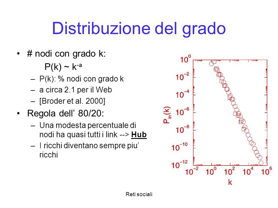 Distribuzione del grado