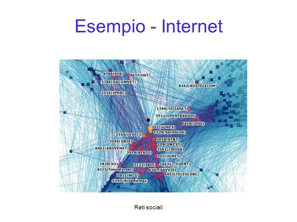 Esempio - Internet Reti sociali