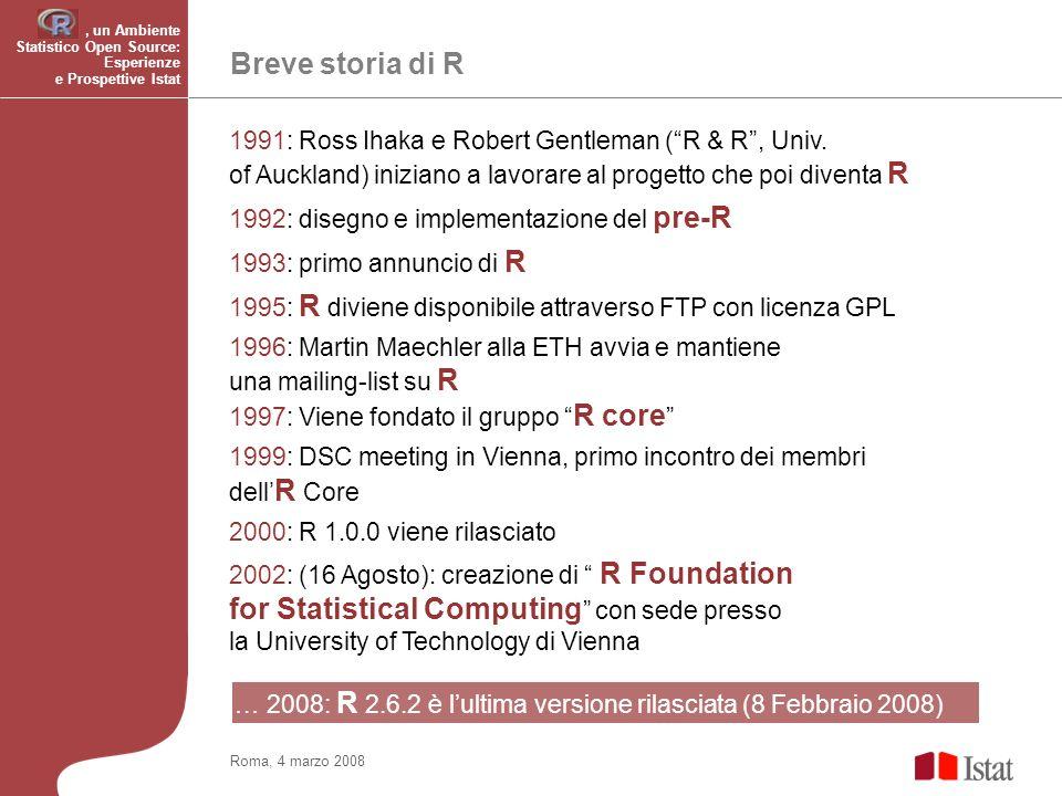 … 2008: R 2.6.2 è l'ultima versione rilasciata (8 Febbraio 2008)