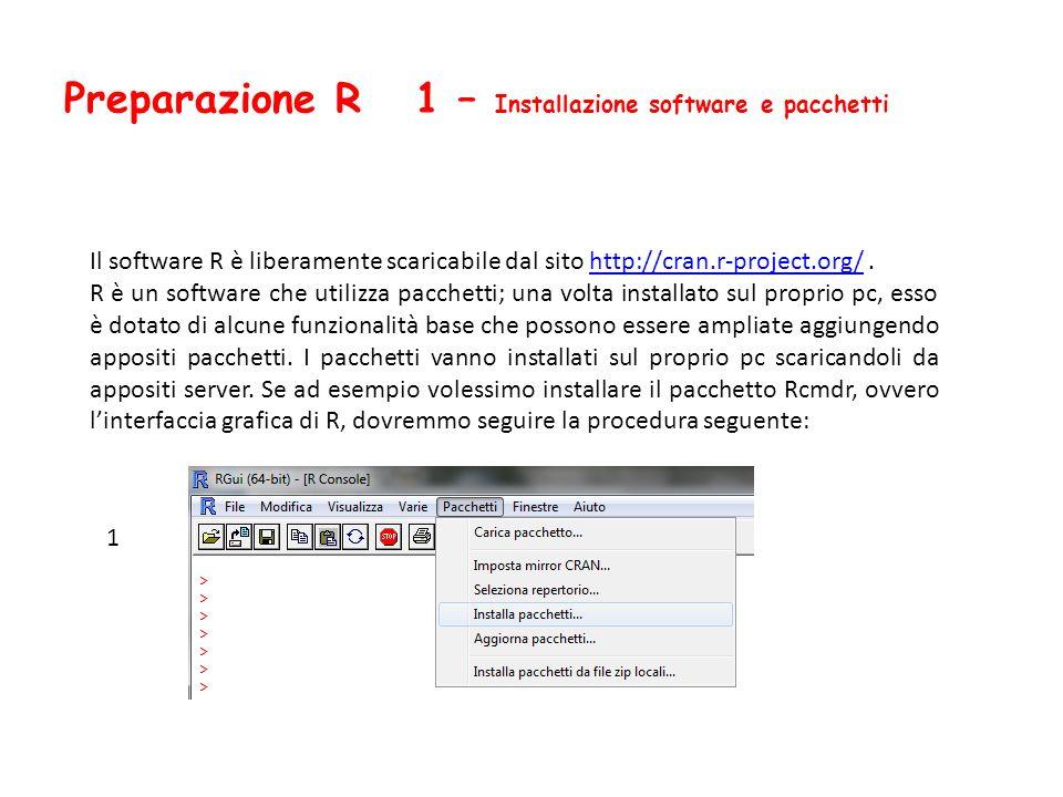 Preparazione R 1 – Installazione software e pacchetti