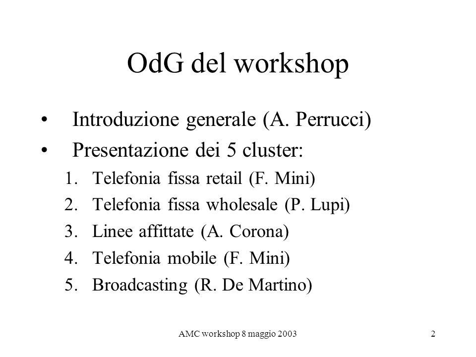OdG del workshop Introduzione generale (A. Perrucci)
